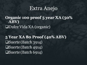 Slide5 Extra Anejo, Brands of Promise